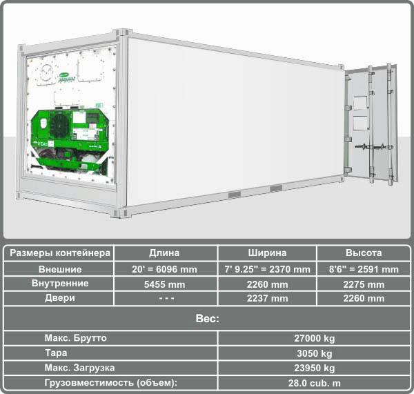 20-футовый рефрижераторный контейнер (20' RF)