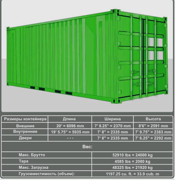 20-футовый сухой контейнер (20' DC)
