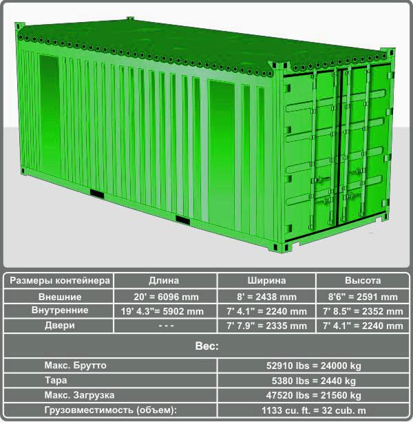 20-футовый OpenTop контейнер (20' OT)