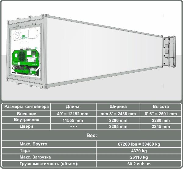 40-футовый рефрижераторный контейнер (40' RF)