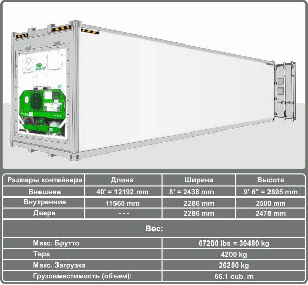 40-футовый рефрижераторный контейнер High Cube (40' HR)
