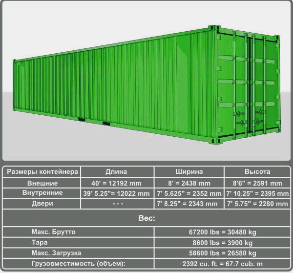 40-футовый сухой контейнер (40' DC)