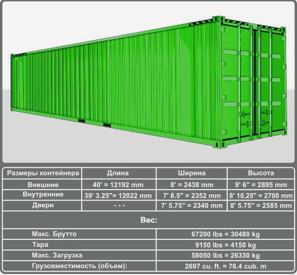 40-футовый сухой High Cube контейнер (40' HC)