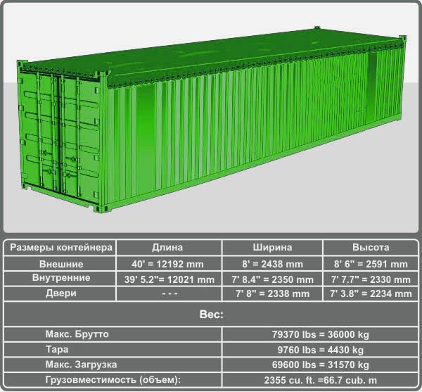 40-футовый Open Top контейнер (40' OT)